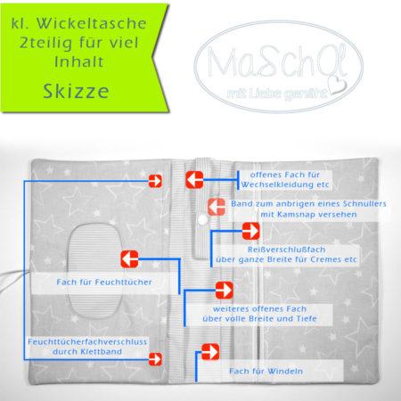 Wickeltasche Skizze