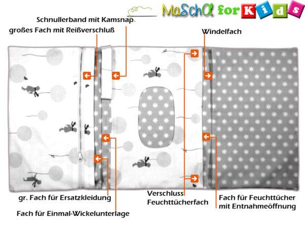 windel-3tlg-skizze