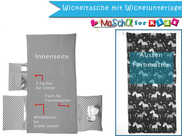 Skizze Wickelunterlage